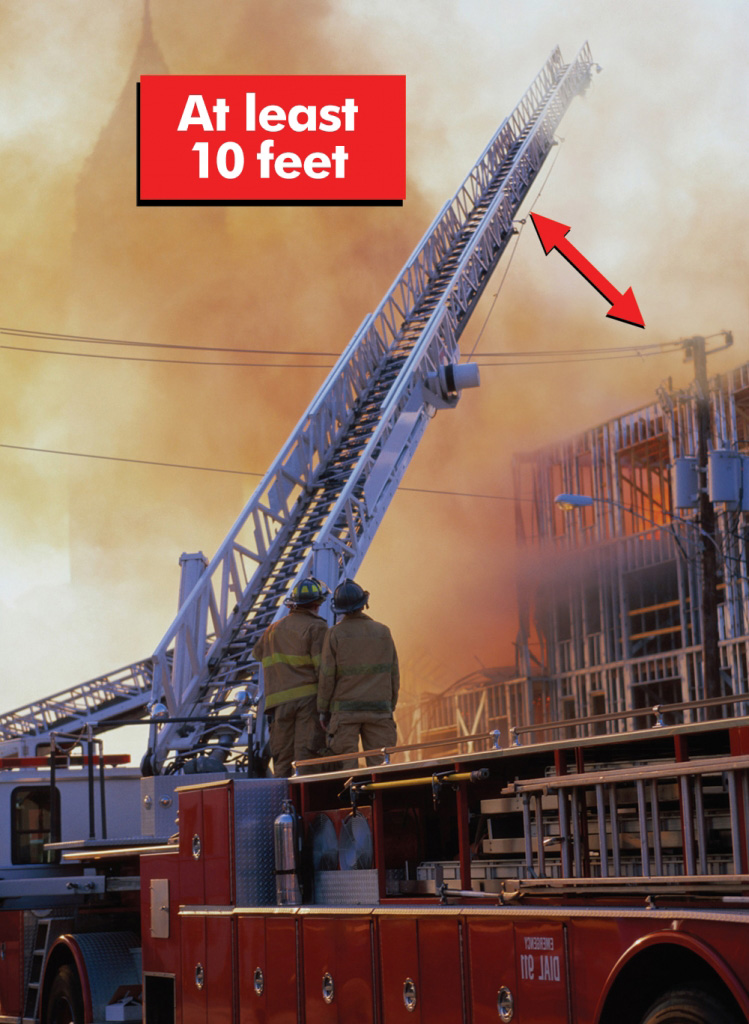 Keep ladders and equipment at least 10 feet from power line